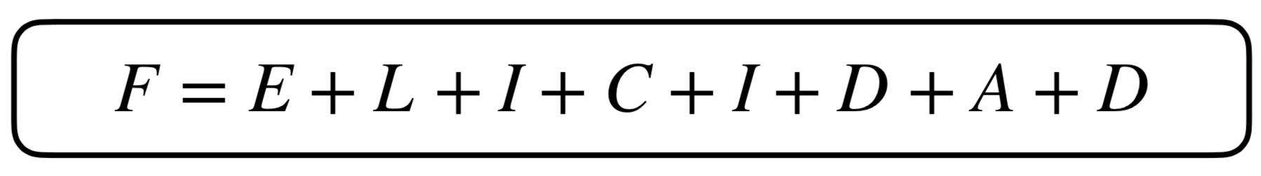 Fórmula del Hijo Feliz, Tu hijo feliz, el libro